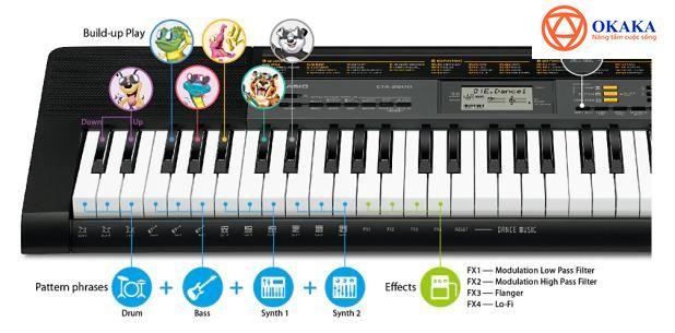 Đàn organ Casio CTK-2500 là model mới ra mắt của hãng Casio, hội tụ nhiều tính năng mới hấp dẫn, đặc biệt có hỗ trợ học đàn trên thiết bị thông minh.